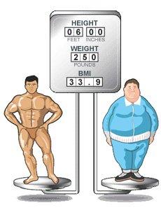 BMI vs BF