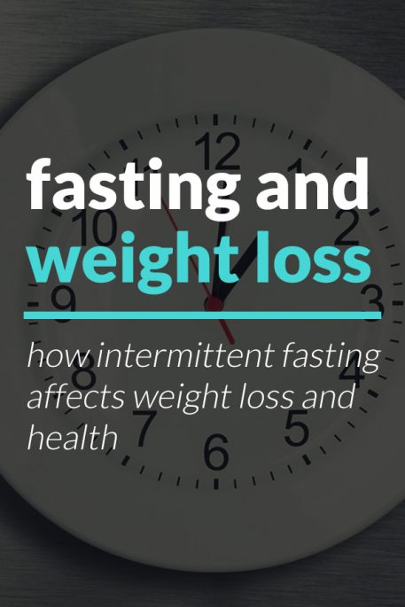 Keto Intermittent Fasting and Weight Loss | Tasteaholics