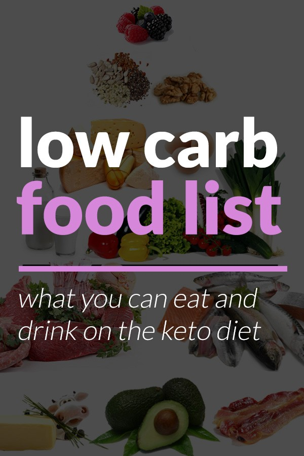 image regarding No Carb Food List Printable identified as Keto Welcoming Food items Checklist - What in direction of Invest in What in the direction of Prevent