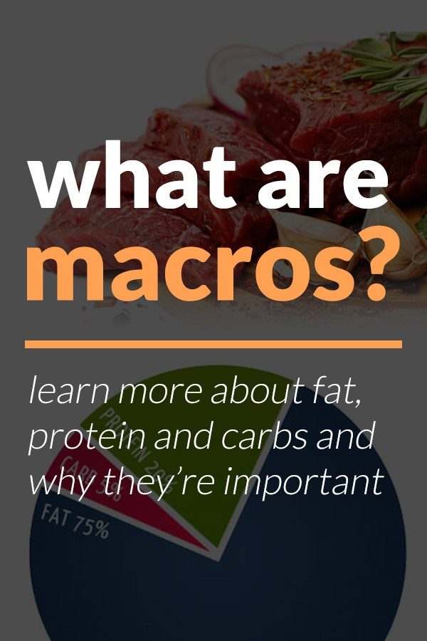 What Are Macros How To Count Them Use For Weight Loss