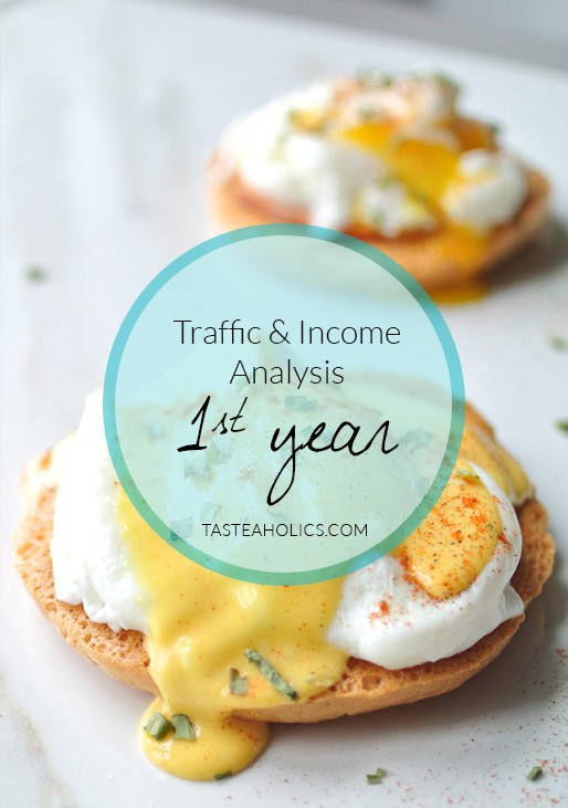Income and Traffic Analysis Template 1 Year
