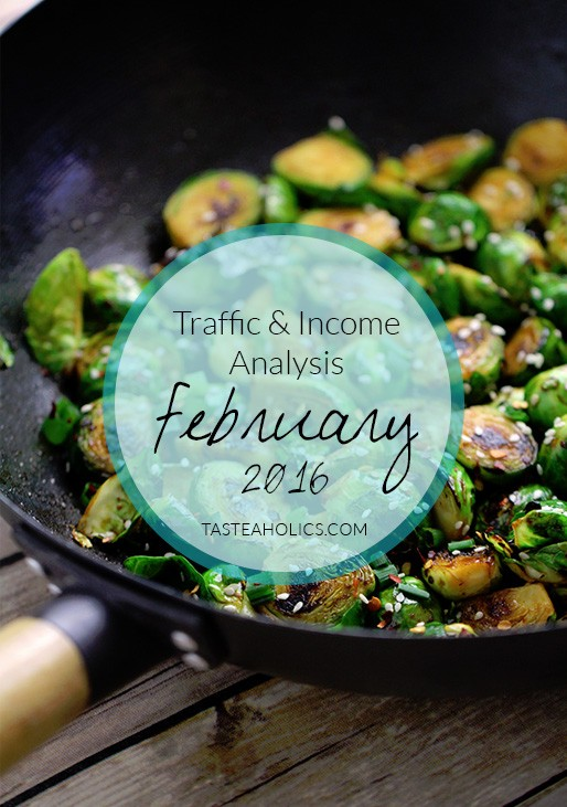 Tasteaholics.com - February Income and Traffic Analysis