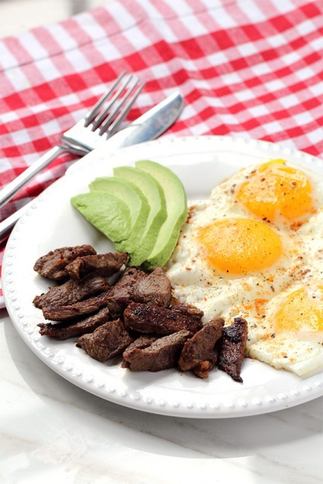 Steak and Eggs - A Classic Low Carb & Paleo Breakfast ...