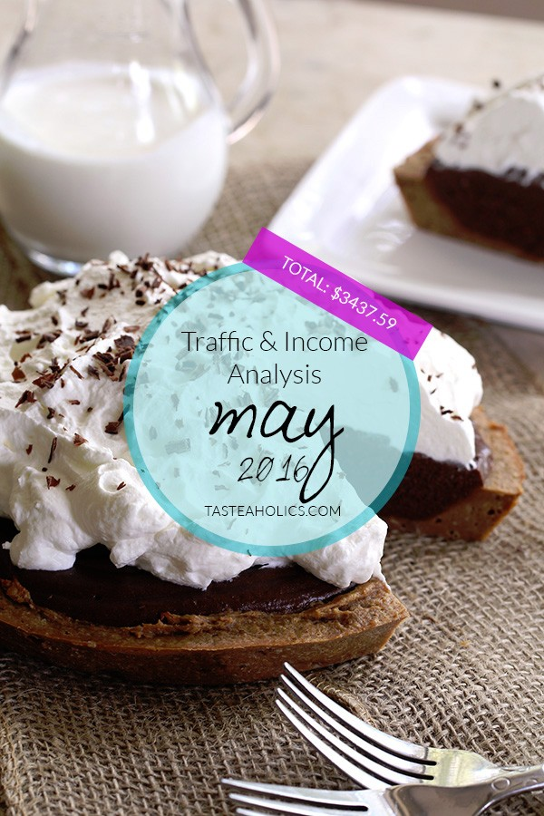 May Income and Traffic Analysis Report