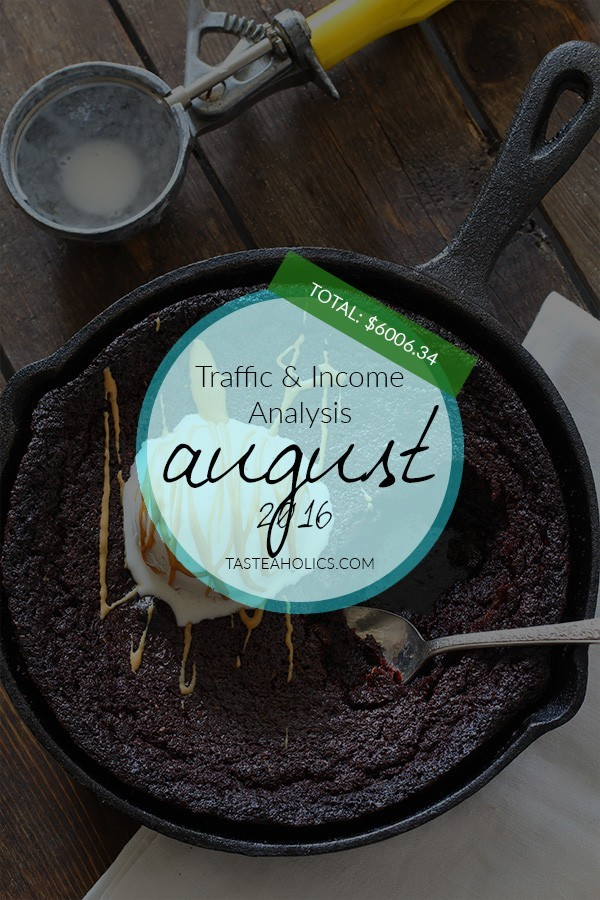 August Income Traffic and Analysis