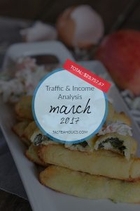 March Income and Traffic Analysis