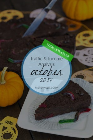 October Income and Traffic Analysis