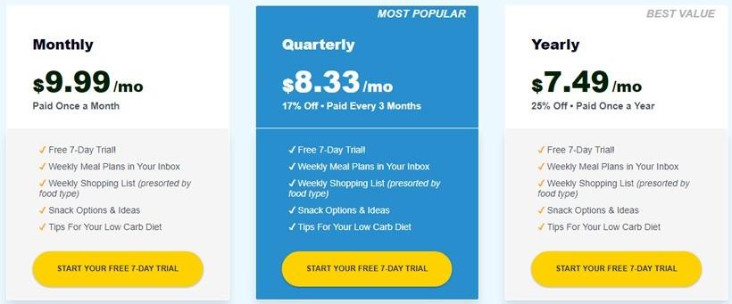 meal plan pricing