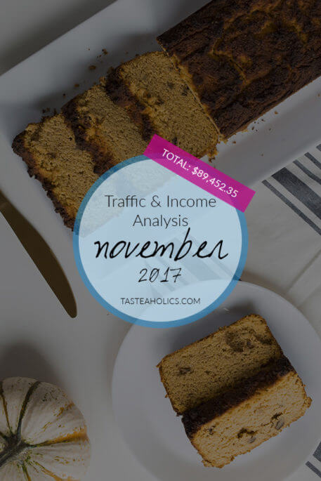 November 2017 Traffic & Income Analysis